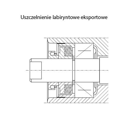 tech_rodz_uszcz_labirynt_odrzutn