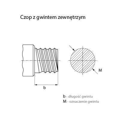 Basic CMYK